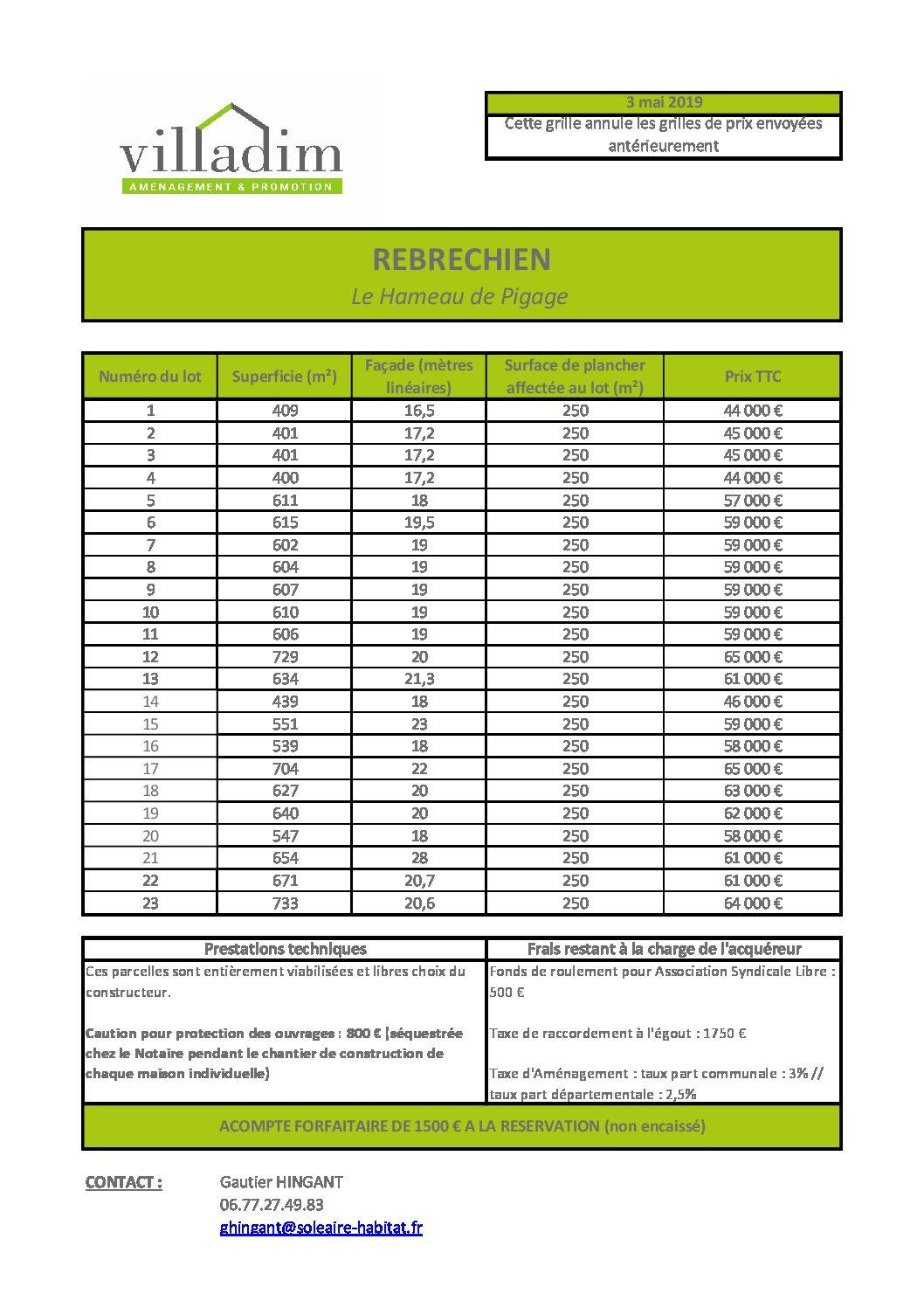 Des prix de terrains très intéressants à Rebréchien !